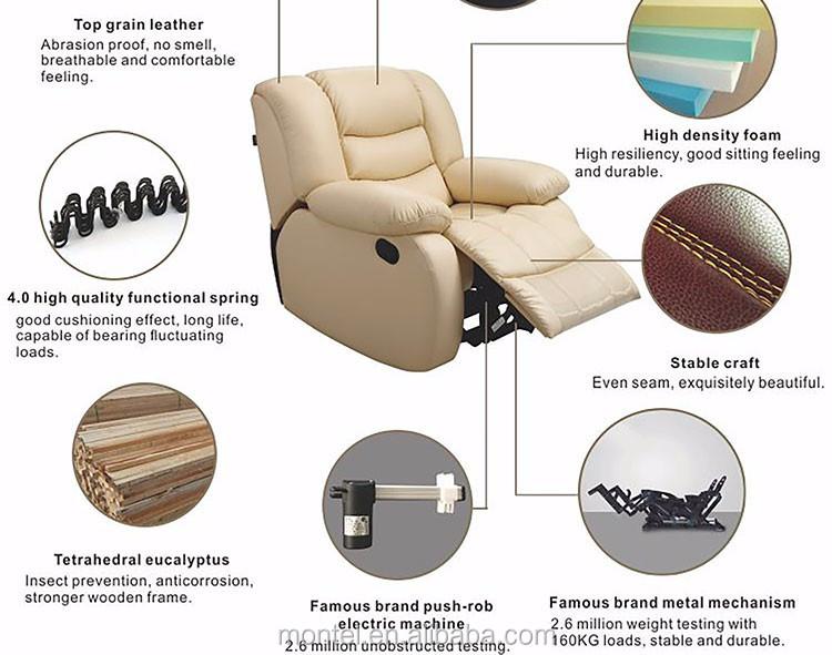 recliner chair parts recliner parts furniture romania  sc 1 st  Alibaba & Recliner Chair Parts Recliner Parts Furniture Romania - Buy ... islam-shia.org