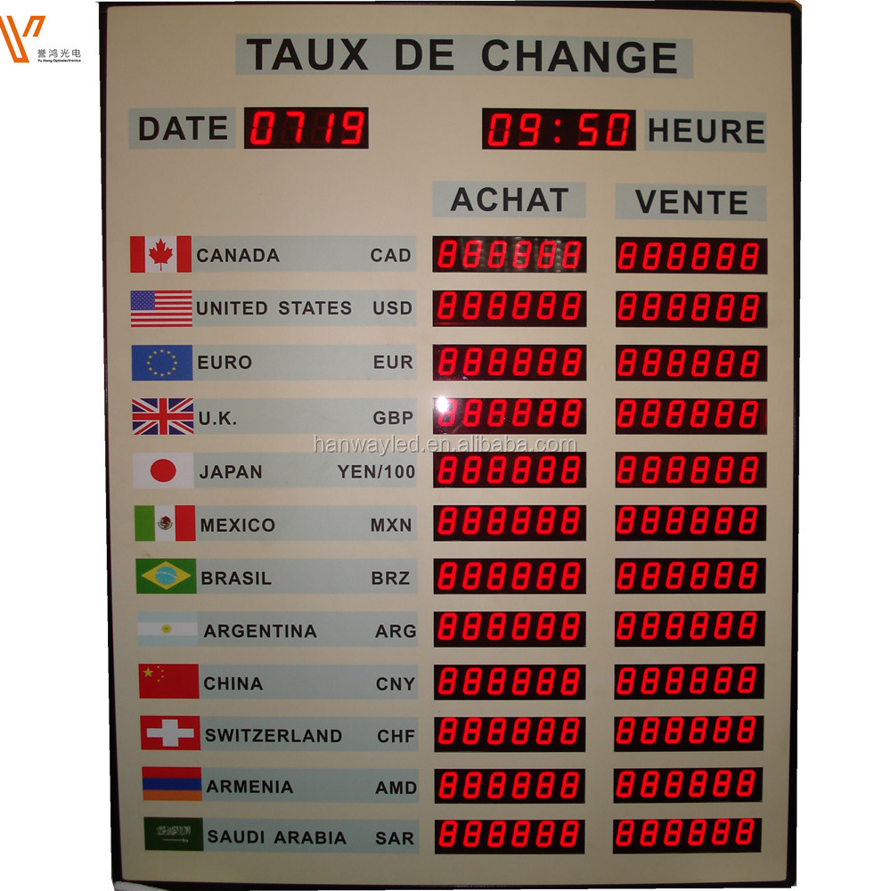 Bank Rate Digital Display With Software System,Led Currency Exchange  Rate/interest Rate Display Board - Buy Exchange Rate,Hk Us Dollar Exchange