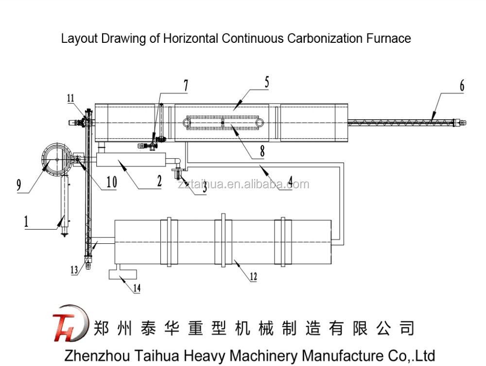 China First Manufacturer Charcoal Furnace /carbonization Furnace ...