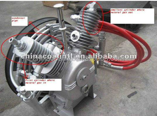 small natural gas compressor. best price small home natural gas compressor l