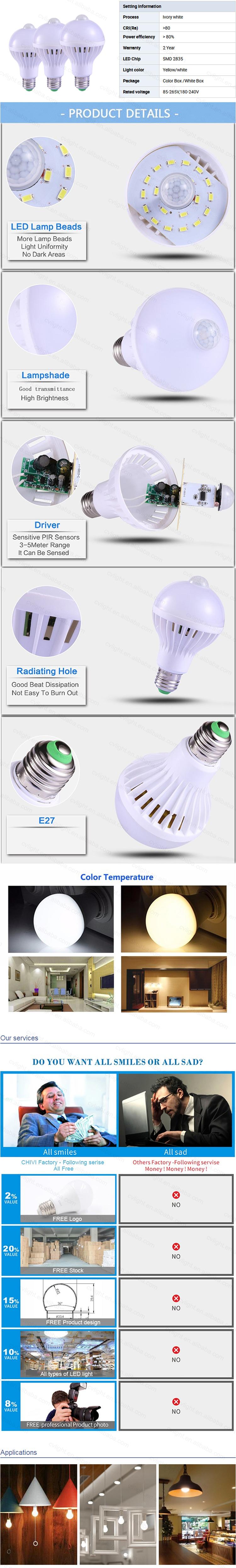 Motion Sensor Lamp Bulb