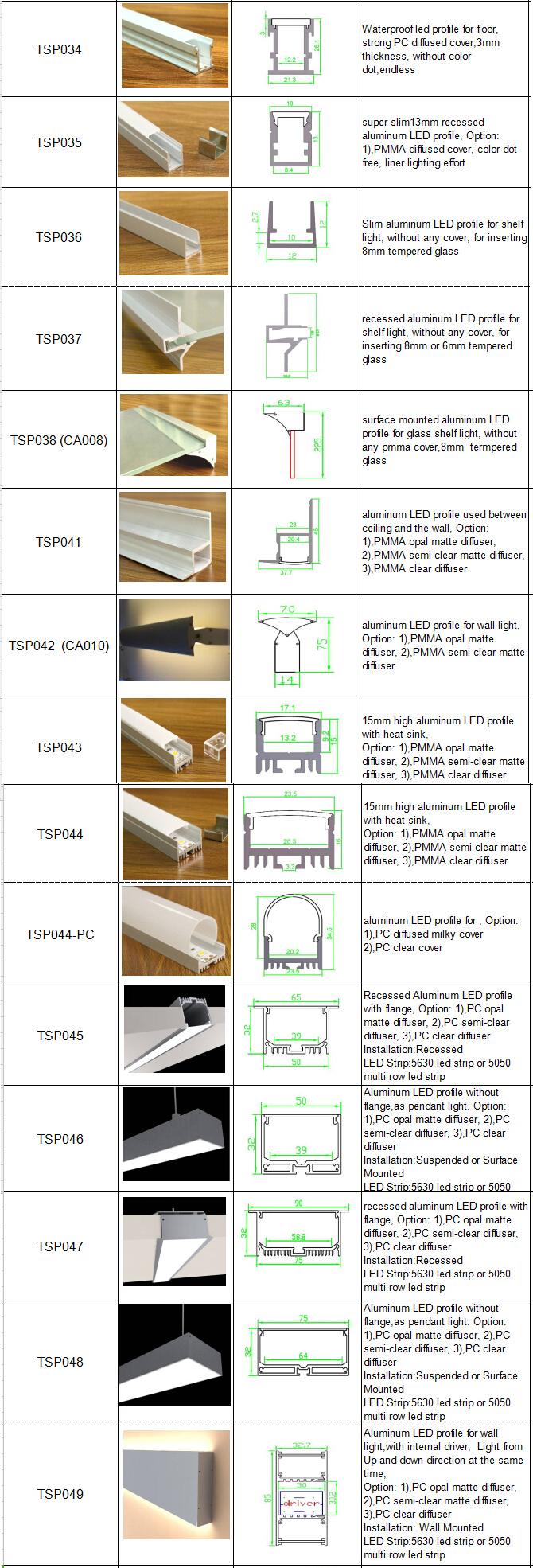 Pc Cover Led Aluminum Profile,Led Strip Profile,White Led Profile ...