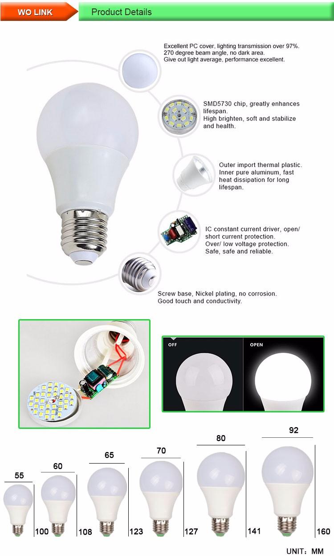 Best Types Of Light Bulbs White Led Lights