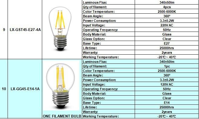 New Ul S14 A55 A60 A19 T25 T45 C35 G45 Led Filament Bulb E14 E12 ...