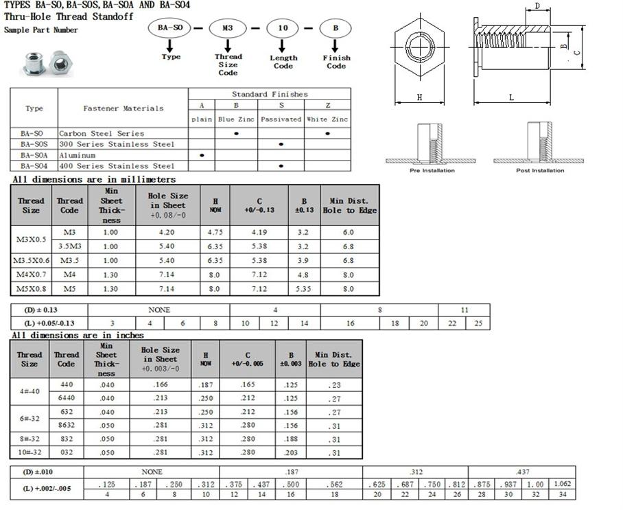 gmc truck fuse box id  parts  auto fuse box diagram