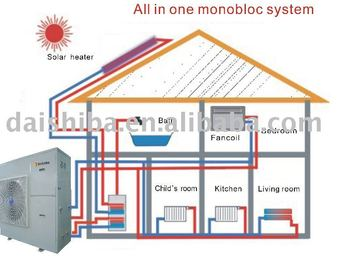 air to water monobloc heat pump water heater 16 kw buy