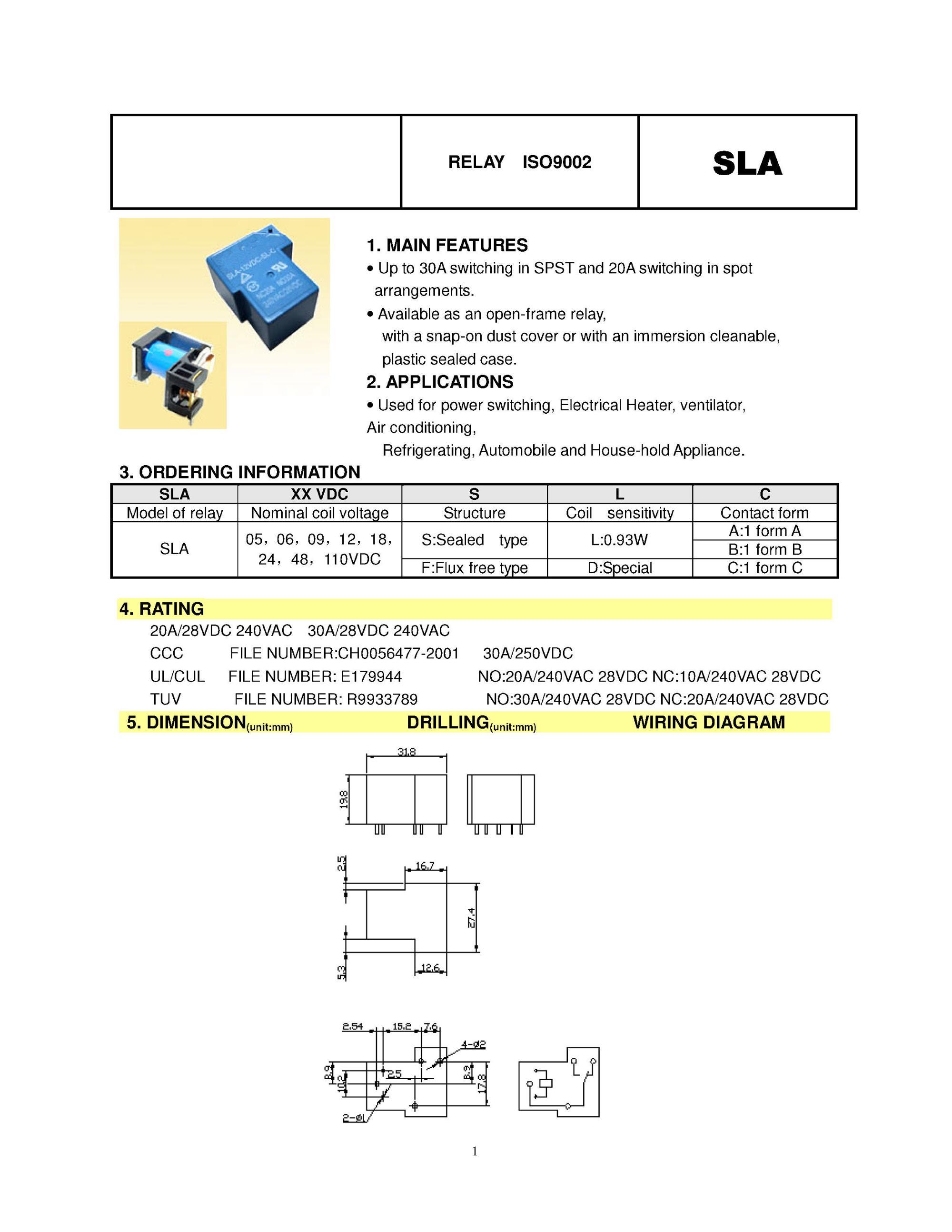 wrg 5047] t90 wiring diagram SINCGARS Radio Configurations Diagrams