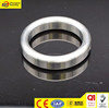 China gasket maker Stainless Steel Ring Joint Gasket