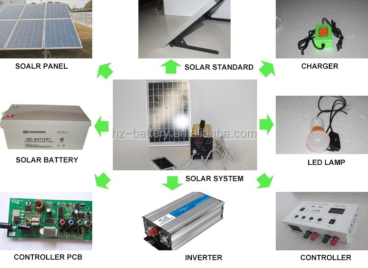 3kw Solar System/batteries For Solar System 10kw From Alibaba ...