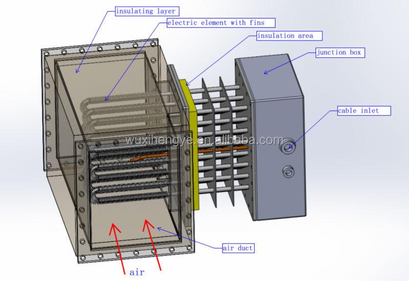 Electric Air Heater,Warm Air Blower Heater,Air Cooler And Heater ...