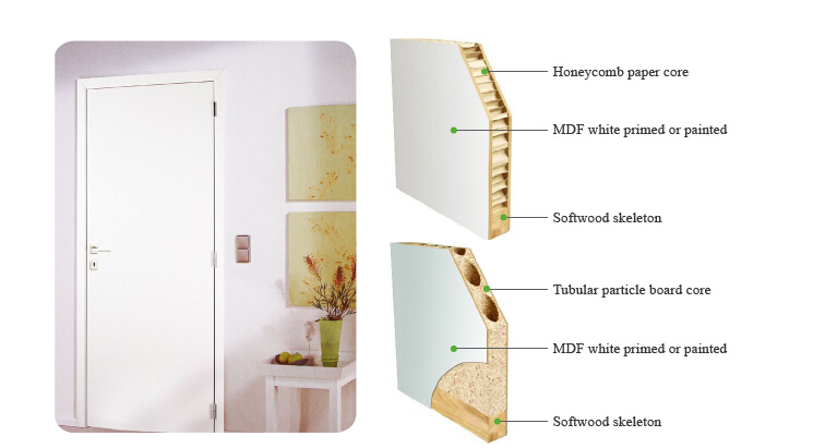 European style white modern design flush semi solid door for Solid core vs solid wood doors