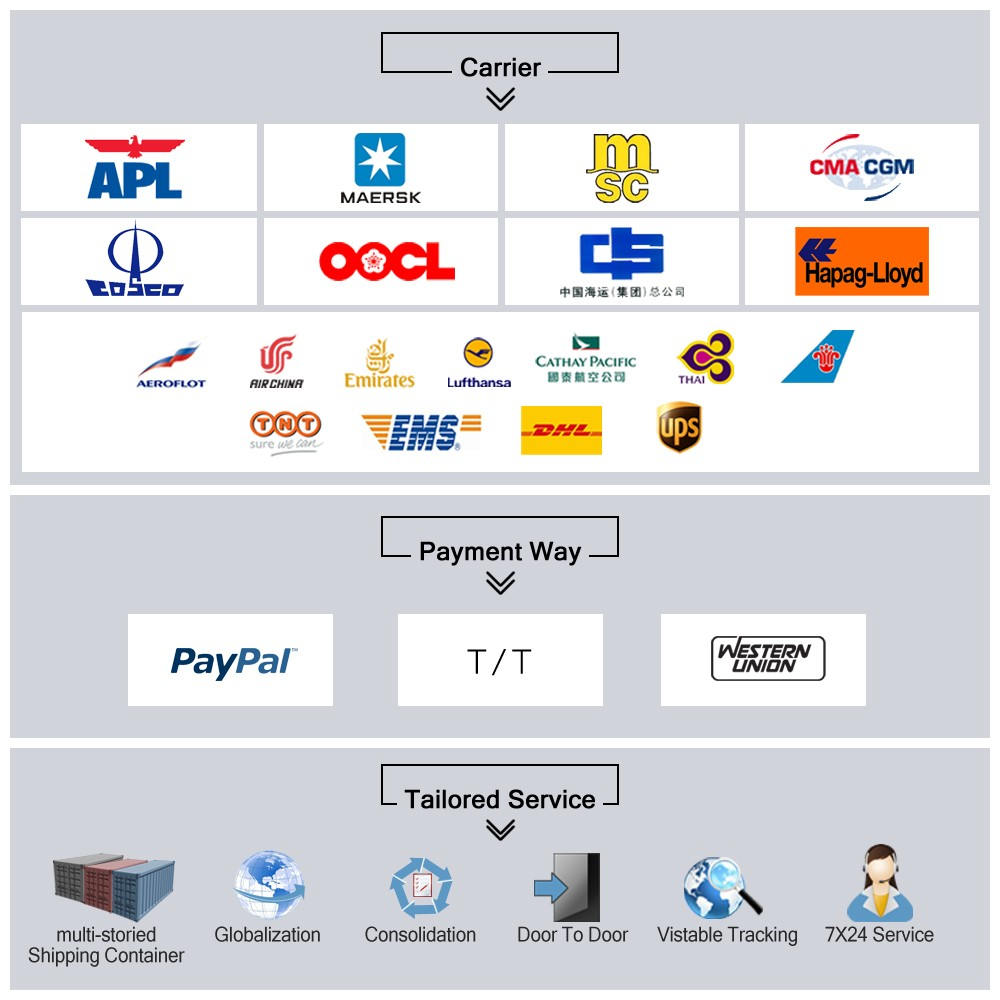 how to buy from alibaba singapore