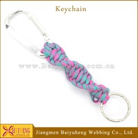 manufactures fashion keychain metal carabiner