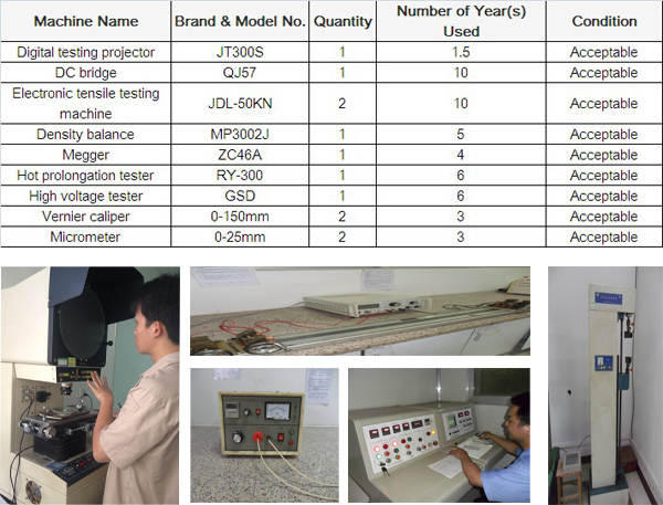 BV 2.5mm2 electrical house wiring materials  sc 1 st  Alibaba : house electrical wiring items - yogabreezes.com