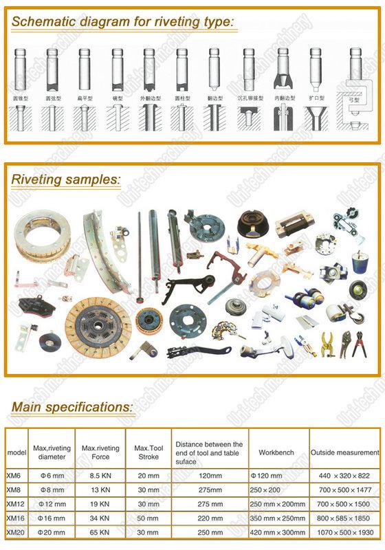 Brake Shoe Riveting Tool : Brake shoe orbital riveting machine buy