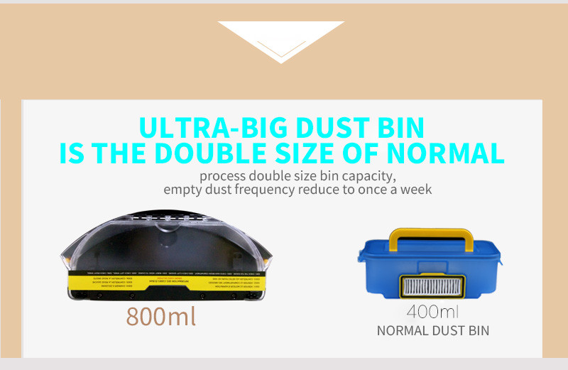 Great New Uv Sterilization Industrial Vacuum Cleaner Robot,dust Ball Robot Vacuum
