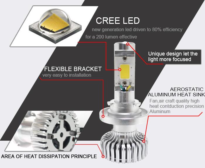 Lw High Quality 60w Led Headlight H4 Led Light,Car Led Headlight ...