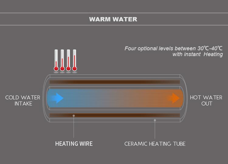 Vancoco Nano-kháng khuẩn công nghệ Cao nhà vệ sinh thông minh seat chậu vệ sinh