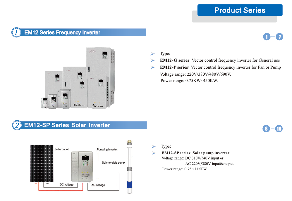 4kw VFD Original universal frequency inverter with IP20 new in stock