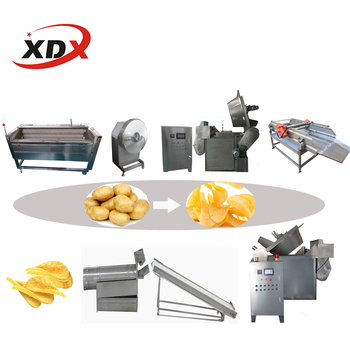 potato chips manufacturing unit in pakistan Most of the snack manufacturing units are set-up in lahore and karachipre-feasibility study 1 potato chips manufacturing unit executive summary the project involves setting up a potato chips manufacturing unit in any big city of pakistan.