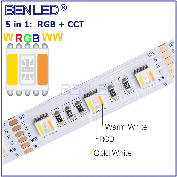 Hot Selling High Quality Professional RGB Cct LED Strip SMD5050 24VDC With VDE CSA
