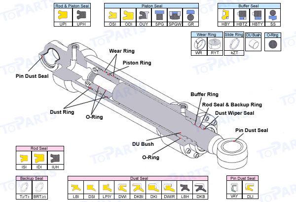 707-98-62120 Ripper Lift Hydraulic Cylinder Oil Seal Kit D85 ...