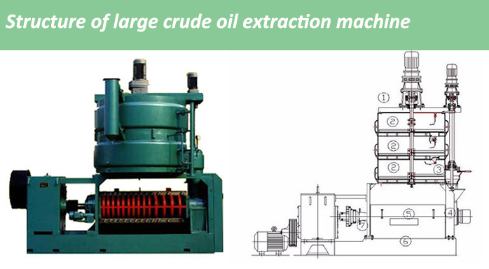 China supplier 10-100 tons per day corn oil making machine for sale with factory price