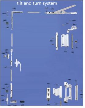 plane ffnen sicherheitsfenster system aluminium dreh kipp fenster system fenster hardware. Black Bedroom Furniture Sets. Home Design Ideas