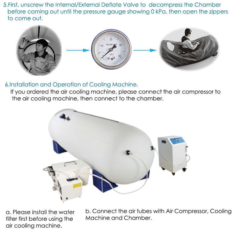 scented oxygen machine