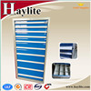 Steel storage cabinet tool box high quality Qingdao supply