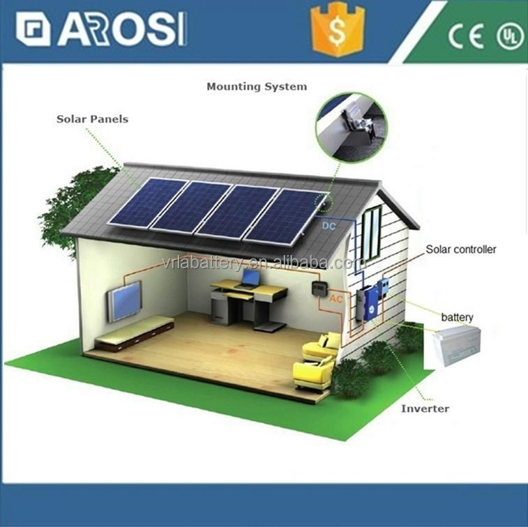 Easy Installation 1kw home solar system hidroponic system