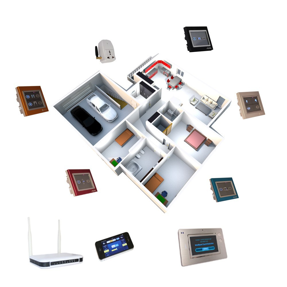 Manufacturer Home Automation Gateway Home Automation