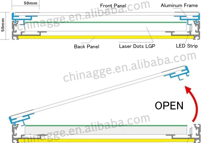 HTB14vJPHXXXXXXTXpXXq6xXFXXXT durable outdoor acrylic aluminum frame led waterproof light box light box diagram at aneh.co