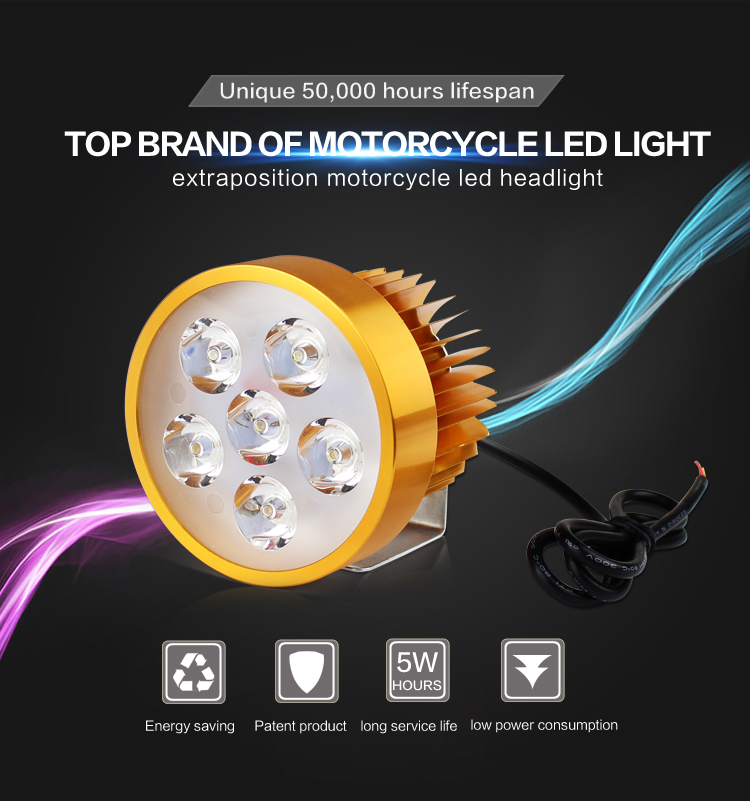 Custom motorcycle headlight bulb led headlamp for motorcycle vehicle
