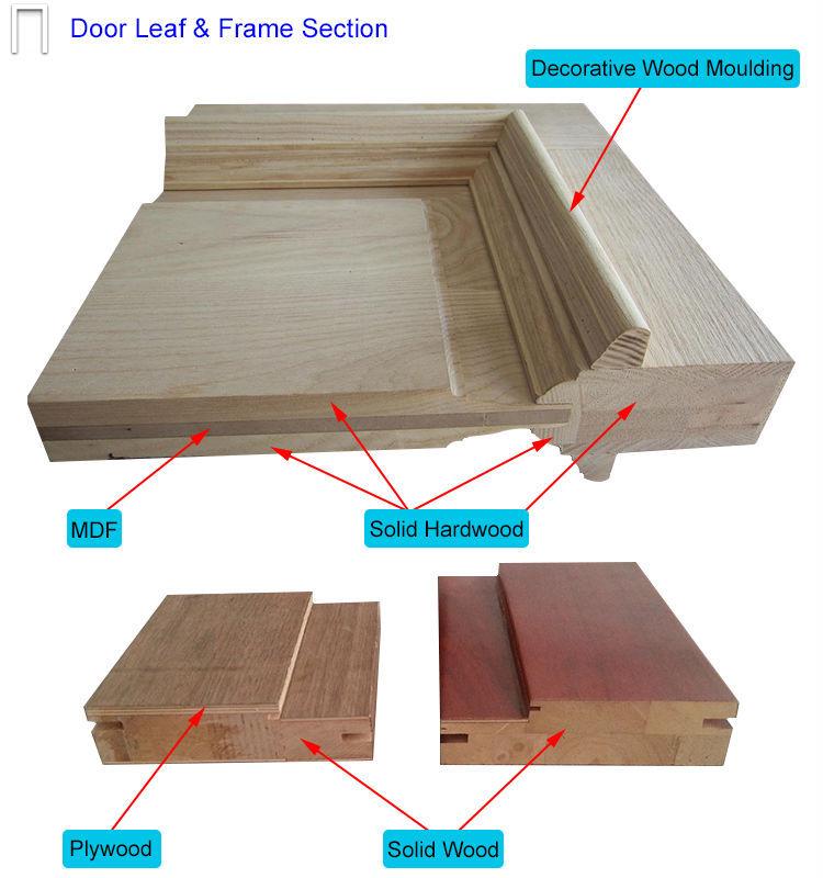 E-top Door Rockport 5 Panel Raised Primed Moulded Solid Core Mdf Wood  Interior Doors Slabs - Buy Mdf Wood Interior Doors Slabs,Solid Core Mdf  Wood