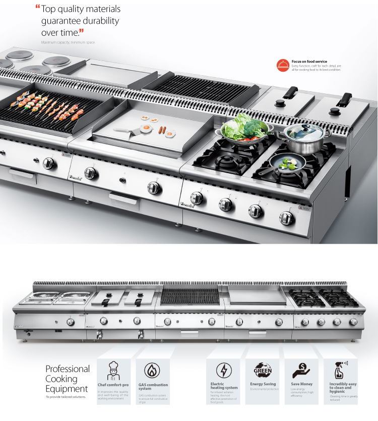 2017 New Electric Gas Cooking Range Equipment Furnotel Brands Good Prices