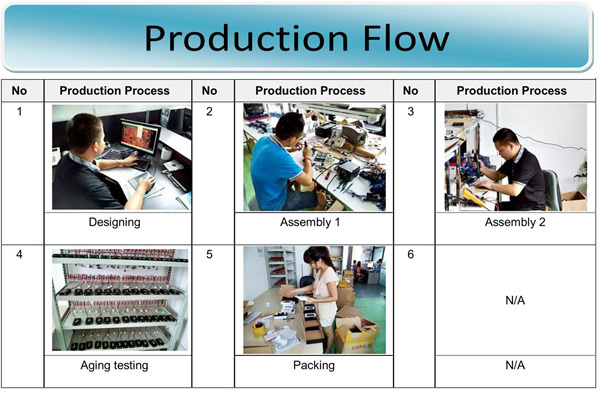 production flow.jpg