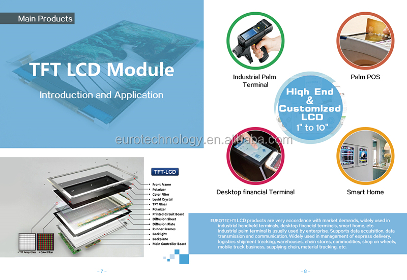 Wide temperature G150XGE-L04 innolux screen 15 inch LCD display 1024(RGB)*768 resolution for industrial application