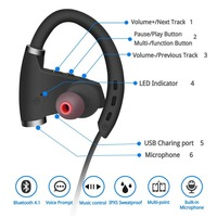 Universal 3.5mm Hot Selling Over-ear Sports Stereo Wireless Bluetooth Headset,Audifonos Bluetooth