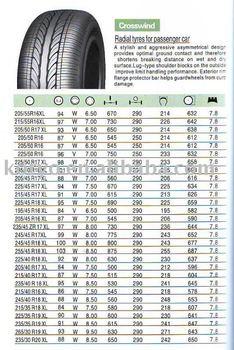 Linglong Crosswind Tires >> Linglong Crosswind Tyre View Linglong Radial Tyres Linglong Product Details From Koryo Tyres Industrial Qingdao Ltd On Alibaba Com