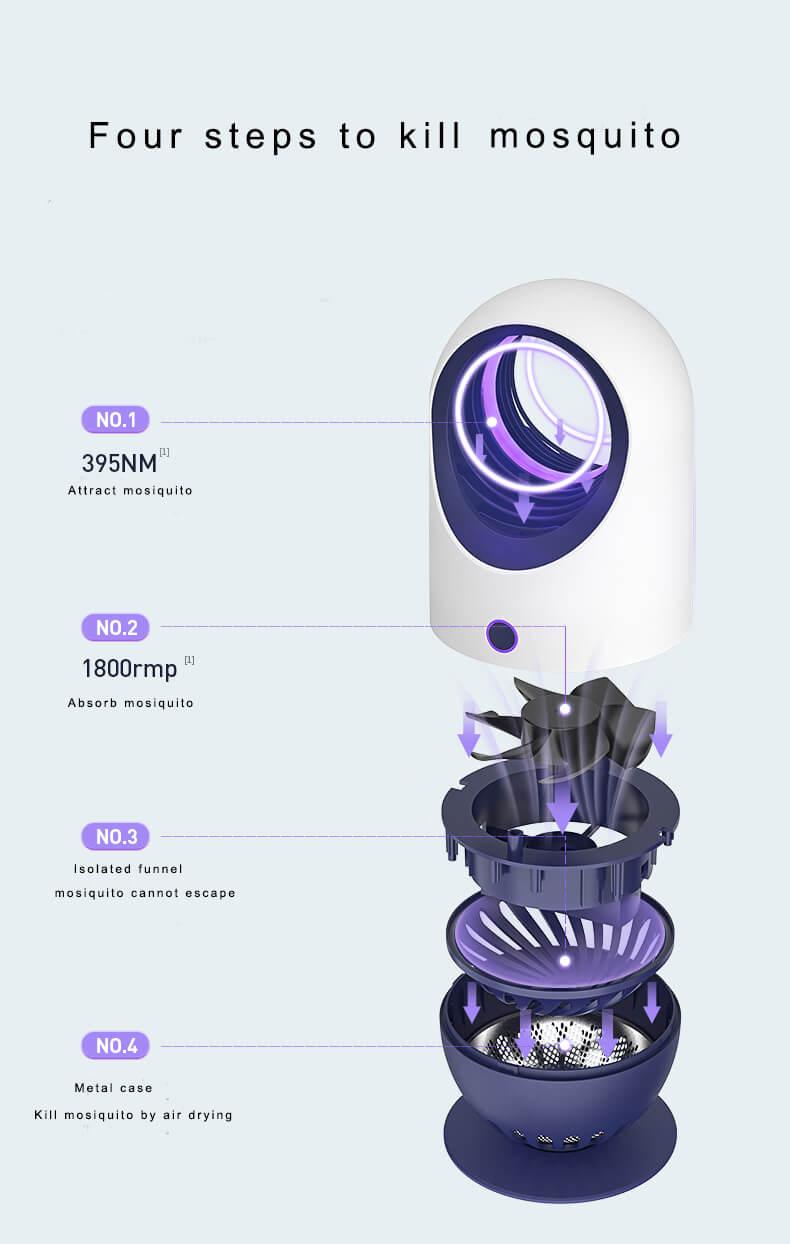 热销USB电源昆虫诱捕灯LED灯吸引昆虫飞电灭蚊灯虫zapper