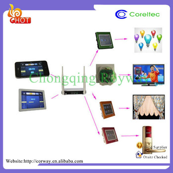 Cheap Chinese Alibaba Italia New Products On China Market X10 Plc ...