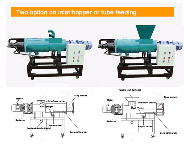 Dewatering Meaning In Tamil Hindi - Buy Dewatering Meaning In  Tamil,Dewatering Meaning In Hindi,Dewatering Meaning Product on Alibaba com
