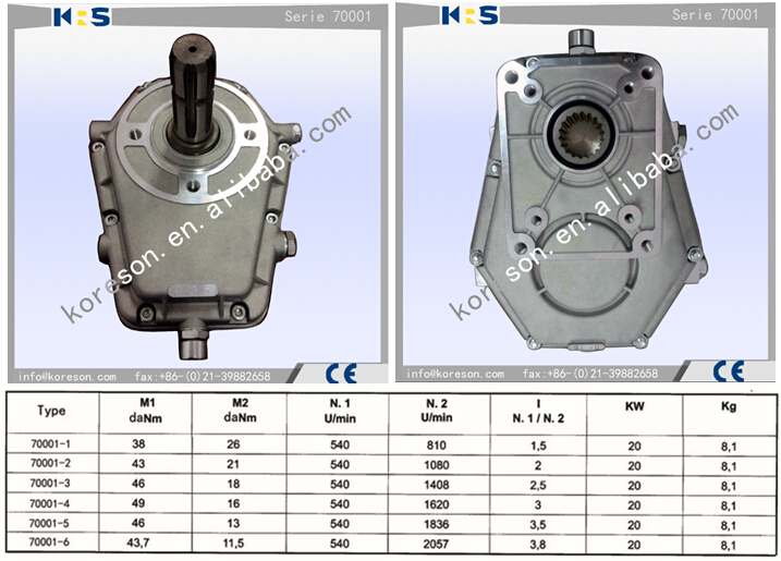 Tractor Pto Gearbox : Pto hydraulic pump for tractor buy