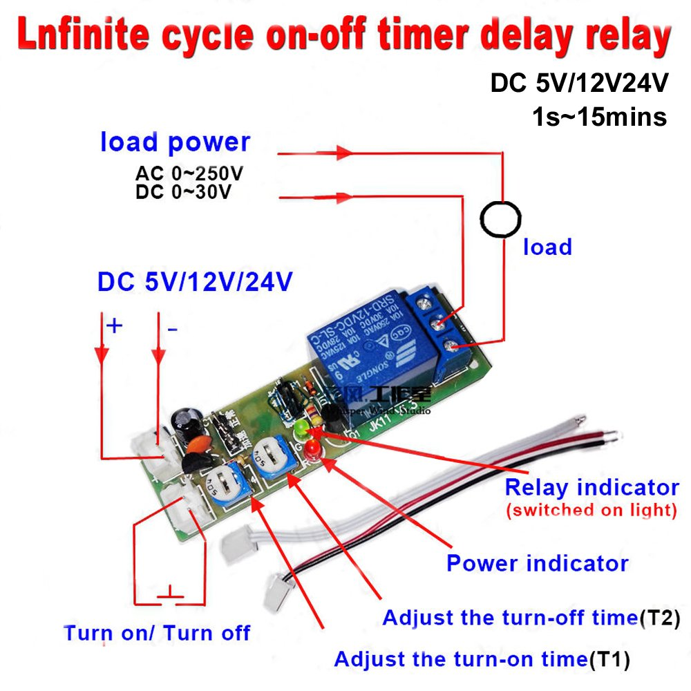Get Quotations · Qianson DC 5V 12V 24V Infinite Cycle Delay Timing Timer  Relay ON OFF