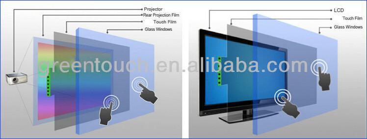 Rear projection interactive film 60'' Transparent interactive multi touch foil