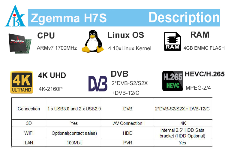 4k Stalker Iptv Dvb S2x Tv Decoder Twin Dvb S2x/s2 + Dvb T2/dvb C Zgemma  H7s Support Ci+ - Buy Ci+,Sky Box Dvb T2 Receiver,Serbia Dvb T2 Product on