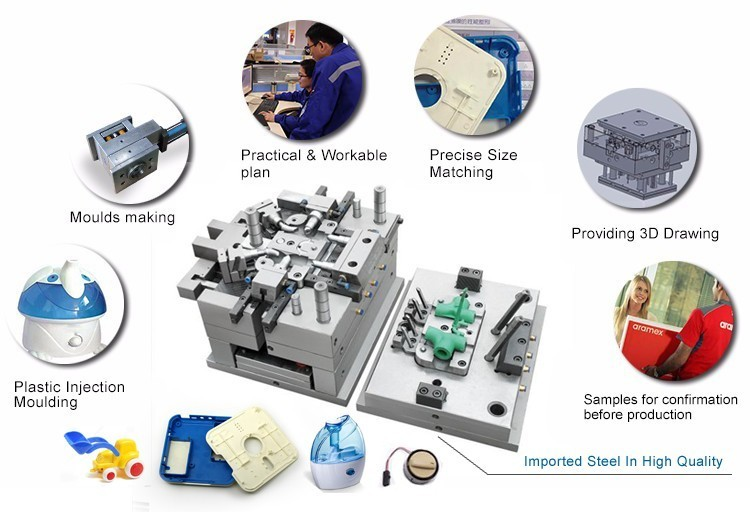 Customized silicone plastic camera enclosure plastic digital camera shell injection mold