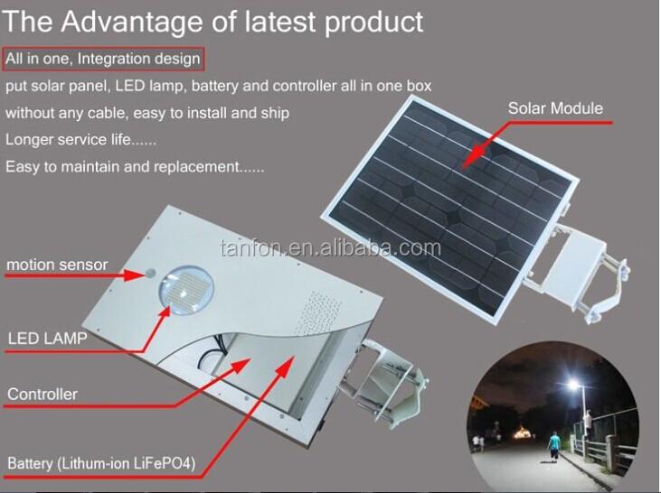 20w 30w 40w 50w Best Price Cheapest Price Solar Led Street Light ...