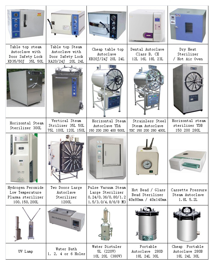 Front Loading Autoclave Microcomputer Control Horizontal Cylindrical Pressure Steam Sterilizer